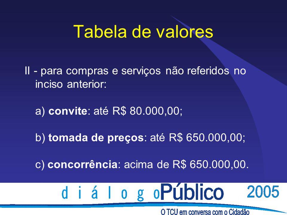 Tabela de valores II - para compras e serviços não referidos no inciso anterior: a) convite: até R$ 80.000,00; b) tomada de preços: até R$ 650.000,00;