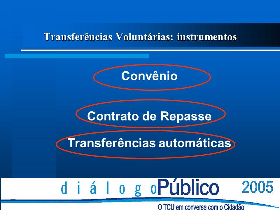 Transferências Voluntárias: instrumentos Convênio Contrato de Repasse Transferências automáticas