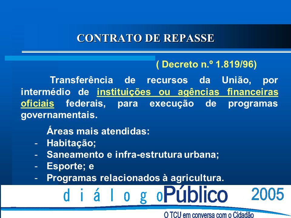CONTRATO DE REPASSE ( Decreto n.º 1.819/96) Transferência de recursos da União, por intermédio de instituições ou agências financeiras oficiais federais, para execução de programas governamentais.