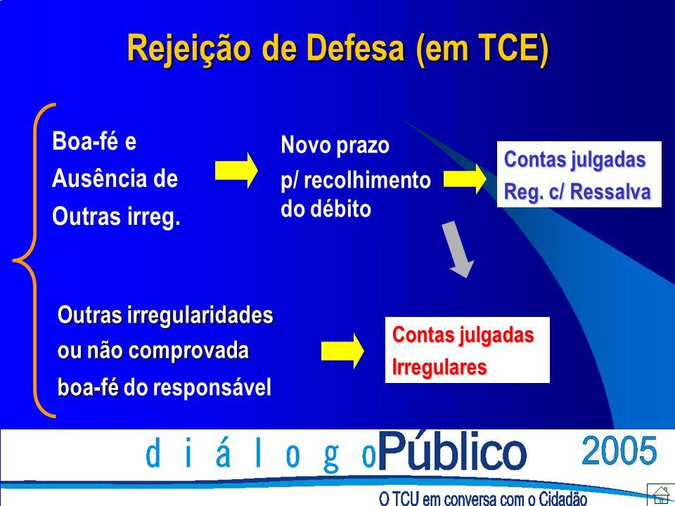 Rejeição de Defesa (em TCE) Boa-fé e Ausência de Outras irreg. Outras irregularidades ou não comprovada boa-fé boa-fé do responsável Novo prazo p/ rec