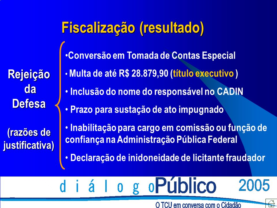 Rejeição da Defesa (razões de justificativa) Fiscalização (resultado) Conversão em Tomada de Contas Especial Multa de até R$ 28.879,90 (título executi