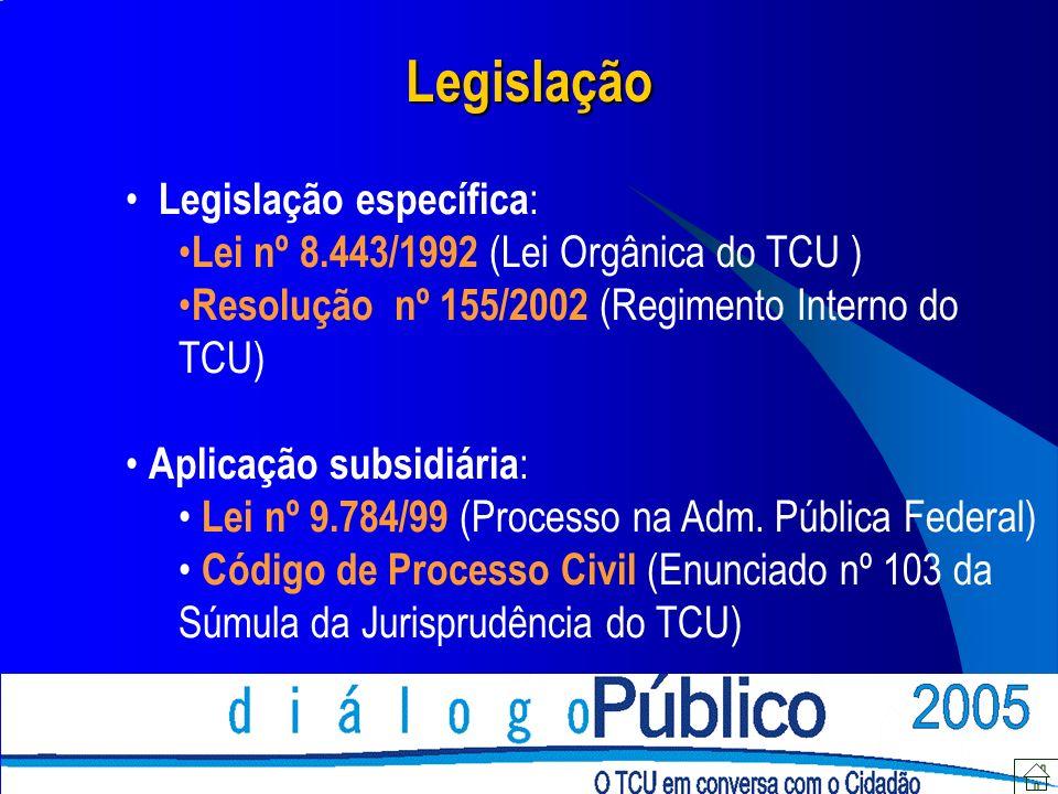 Legislação Legislação específica : Lei nº 8.443/1992 (Lei Orgânica do TCU ) Resolução nº 155/2002 (Regimento Interno do TCU) Aplicação subsidiária : L