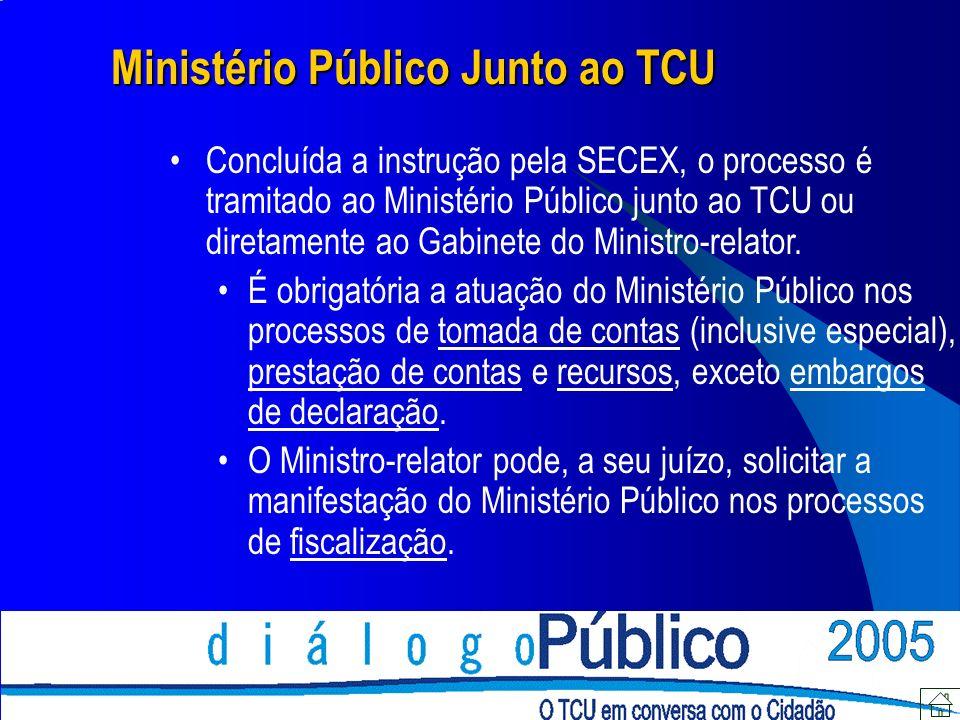 Ministério Público Junto ao TCU Ministério Público Junto ao TCU Concluída a instrução pela SECEX, o processo é tramitado ao Ministério Público junto a