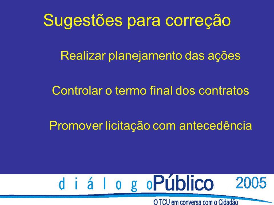 Sugestões para correção Realizar planejamento das ações Controlar o termo final dos contratos Promover licitação com antecedência