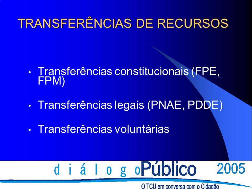 TRANSFERÊNCIAS VOLUNTÁRIAS LRF nº 101/2000, art.