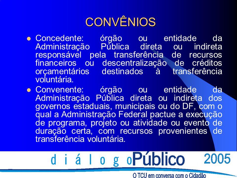 REQUISITOS 1.Previsão orçamentária de contrapartida (LC nº 101/2000, art.