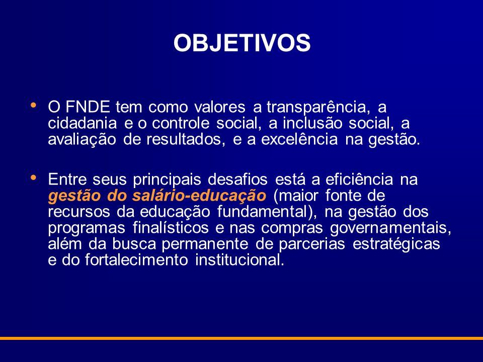 OBJETIVOS O FNDE tem como valores a transparência, a cidadania e o controle social, a inclusão social, a avaliação de resultados, e a excelência na ge