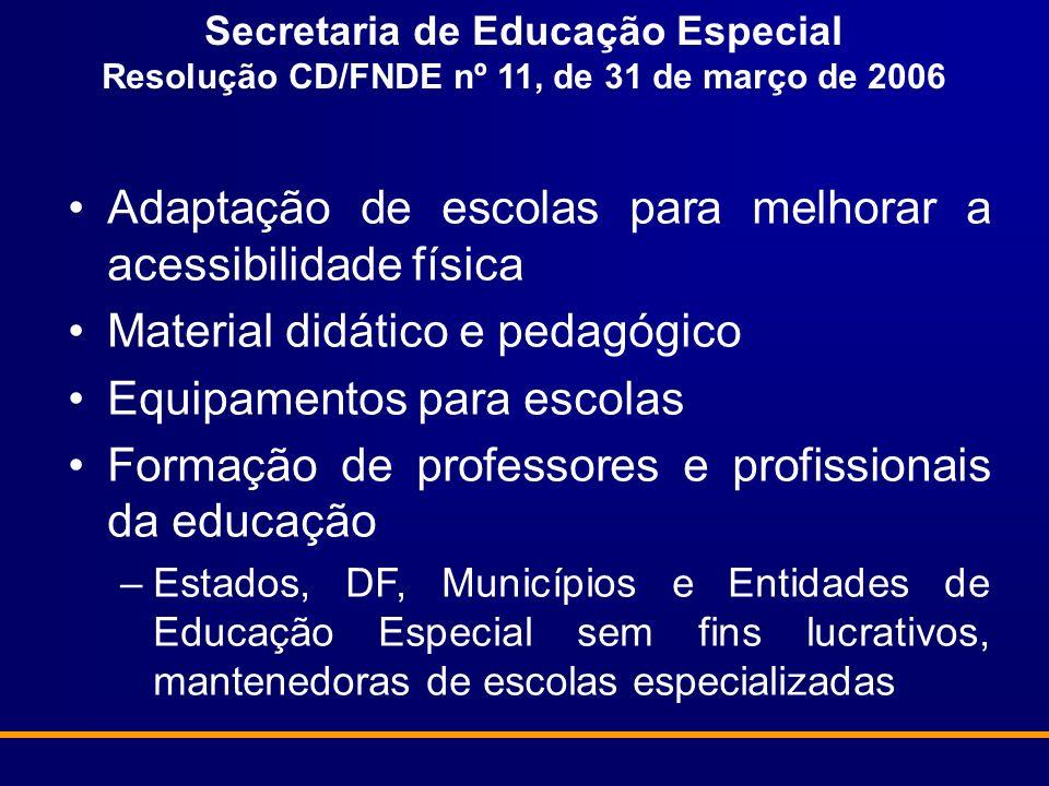 Secretaria de Educação Especial Resolução CD/FNDE nº 11, de 31 de março de 2006 Adaptação de escolas para melhorar a acessibilidade física Material di