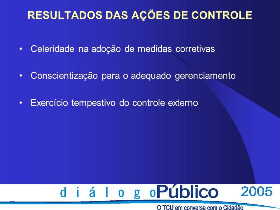 RESULTADOS DAS AÇÕES DE CONTROLE Celeridade na adoção de medidas corretivas Conscientização para o adequado gerenciamento Exercício tempestivo do cont