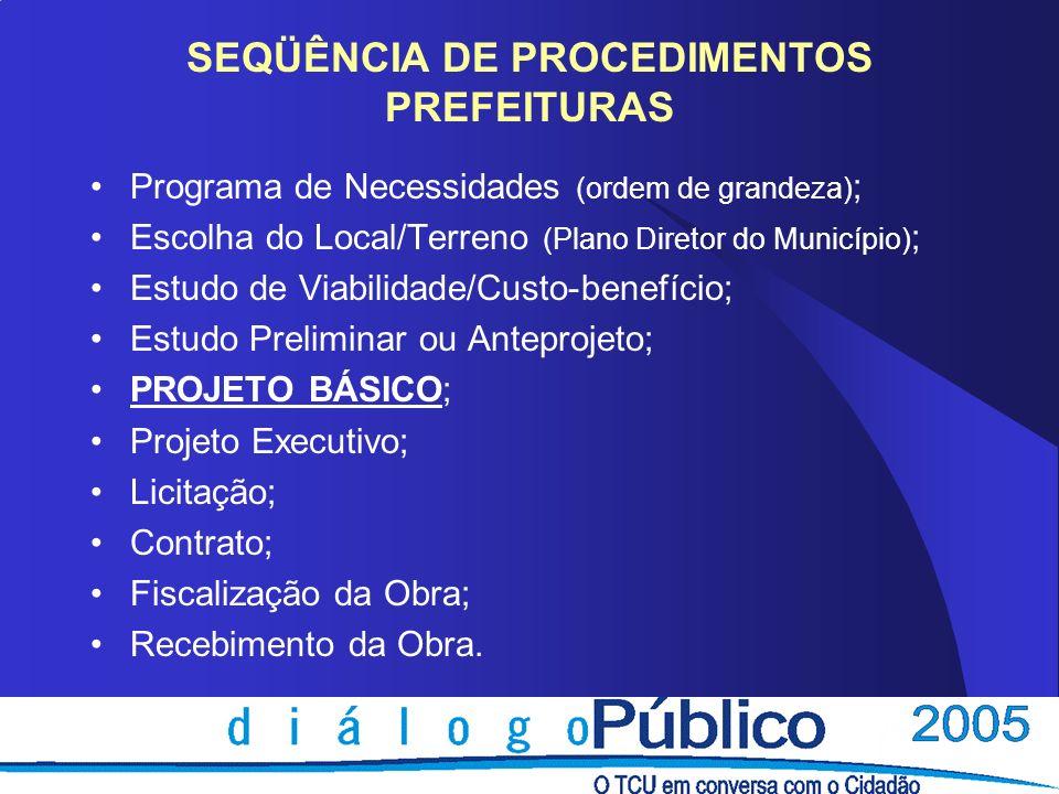SEQÜÊNCIA DE PROCEDIMENTOS PREFEITURAS Programa de Necessidades (ordem de grandeza) ; Escolha do Local/Terreno (Plano Diretor do Município) ; Estudo d