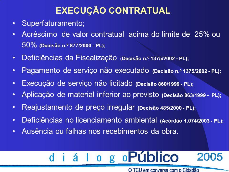 EXECUÇÃO CONTRATUAL Superfaturamento; Acréscimo de valor contratual acima do limite de 25% ou 50% (Decisão n.º 877/2000 - PL); Deficiências da Fiscali