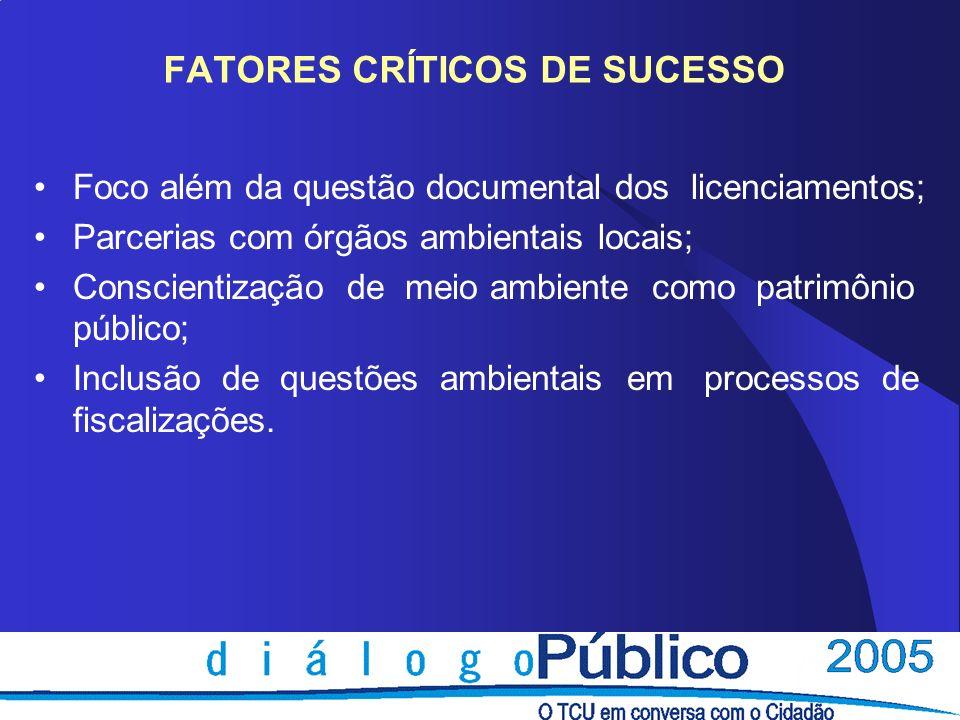 FATORES CRÍTICOS DE SUCESSO Foco além da questão documental dos licenciamentos; Parcerias com órgãos ambientais locais; Conscientização de meio ambien