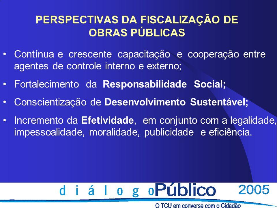 PERSPECTIVAS DA FISCALIZAÇÃO DE OBRAS PÚBLICAS Contínua e crescente capacitação e cooperação entre agentes de controle interno e externo; Fortalecimen