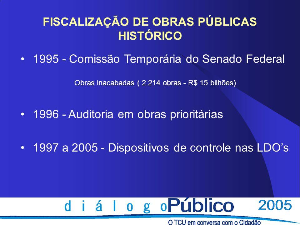 FISCALIZAÇÃO DE OBRAS PÚBLICAS HISTÓRICO 1995 - Comissão Temporária do Senado Federal Obras inacabadas ( 2.214 obras - R$ 15 bilhões) 1996 - Auditoria