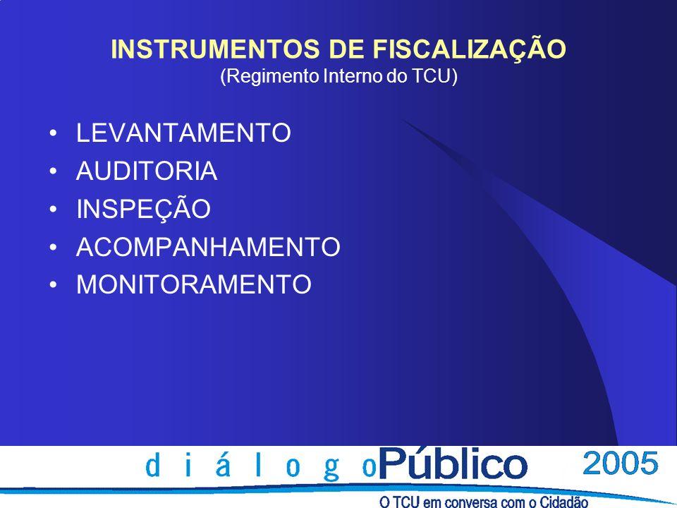 INSTRUMENTOS DE FISCALIZAÇÃO (Regimento Interno do TCU) LEVANTAMENTO AUDITORIA INSPEÇÃO ACOMPANHAMENTO MONITORAMENTO