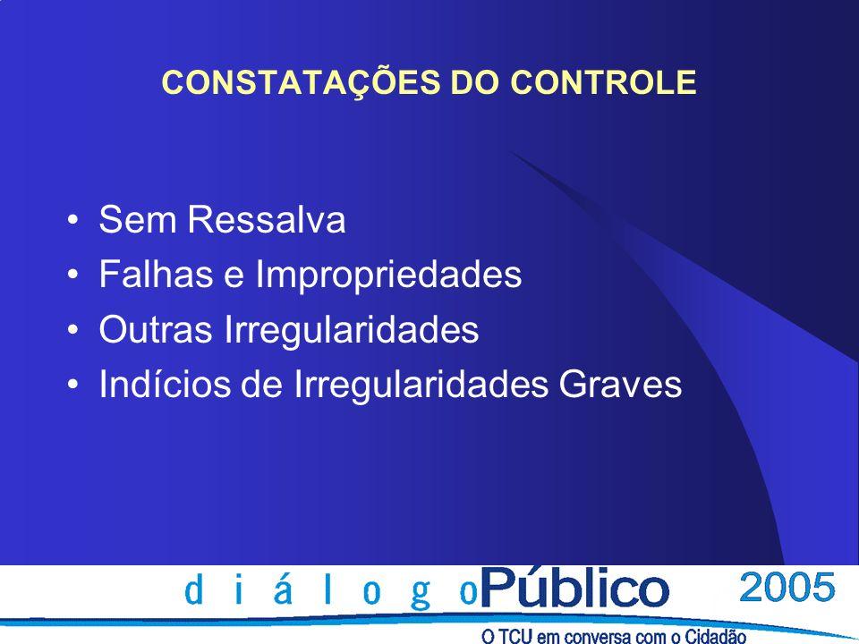 INDÍCIO DE IRREGULARIDADE GRAVE Torna recomendável à Comissão Mista do Congresso Nacional a paralisação cautelar da obra ou serviço.
