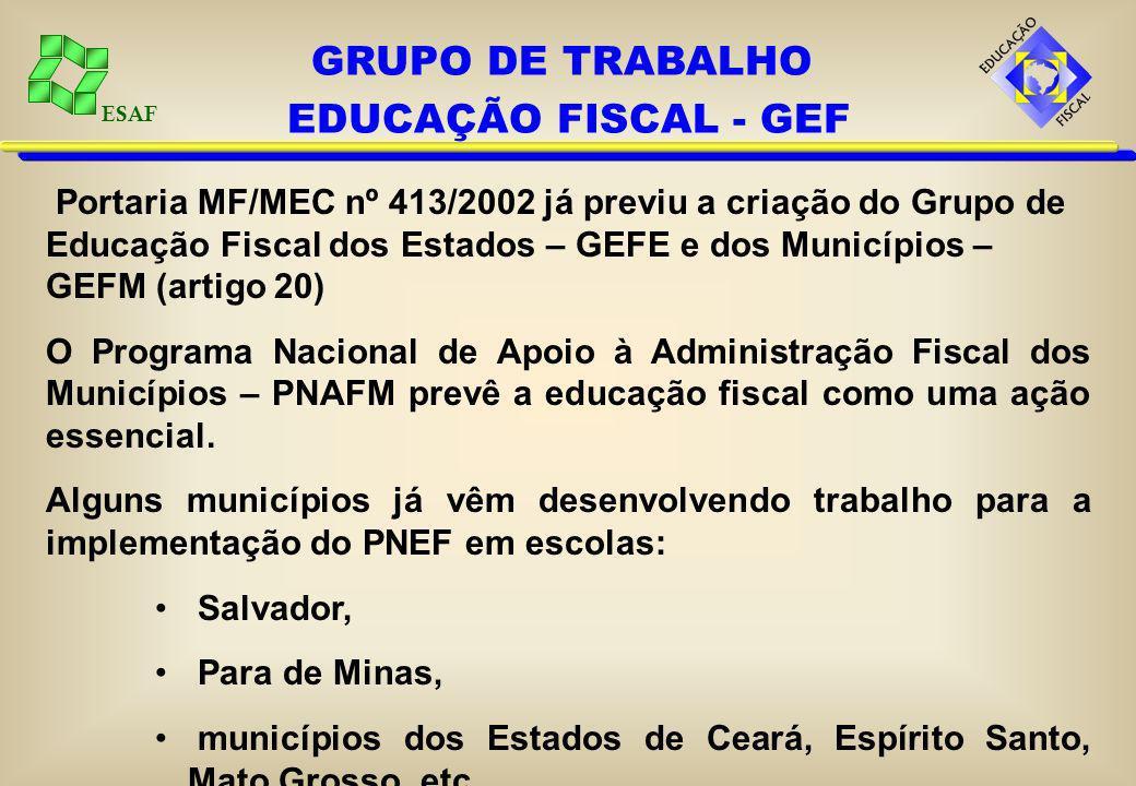 ESAF Portaria MF/MEC nº 413/2002 já previu a criação do Grupo de Educação Fiscal dos Estados – GEFE e dos Municípios – GEFM (artigo 20) O Programa Nacional de Apoio à Administração Fiscal dos Municípios – PNAFM prevê a educação fiscal como uma ação essencial.