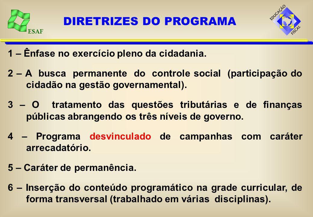 ESAF 1 – Ênfase no exercício pleno da cidadania.
