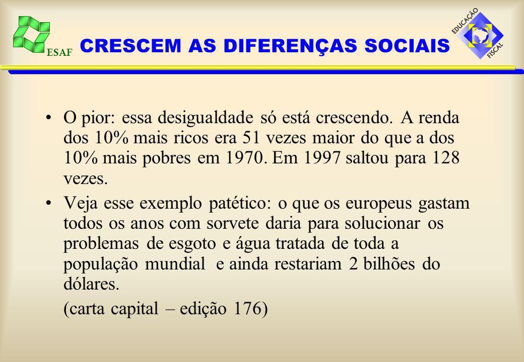 ESAF BRASIL, UM PAÍS DE CONTRASTES –Os 10% mais ricos ganham 28 vezes mais que os 40% mais pobres (fonte: IPEA - Desigualdade e Pobreza no Brasil - Prof.