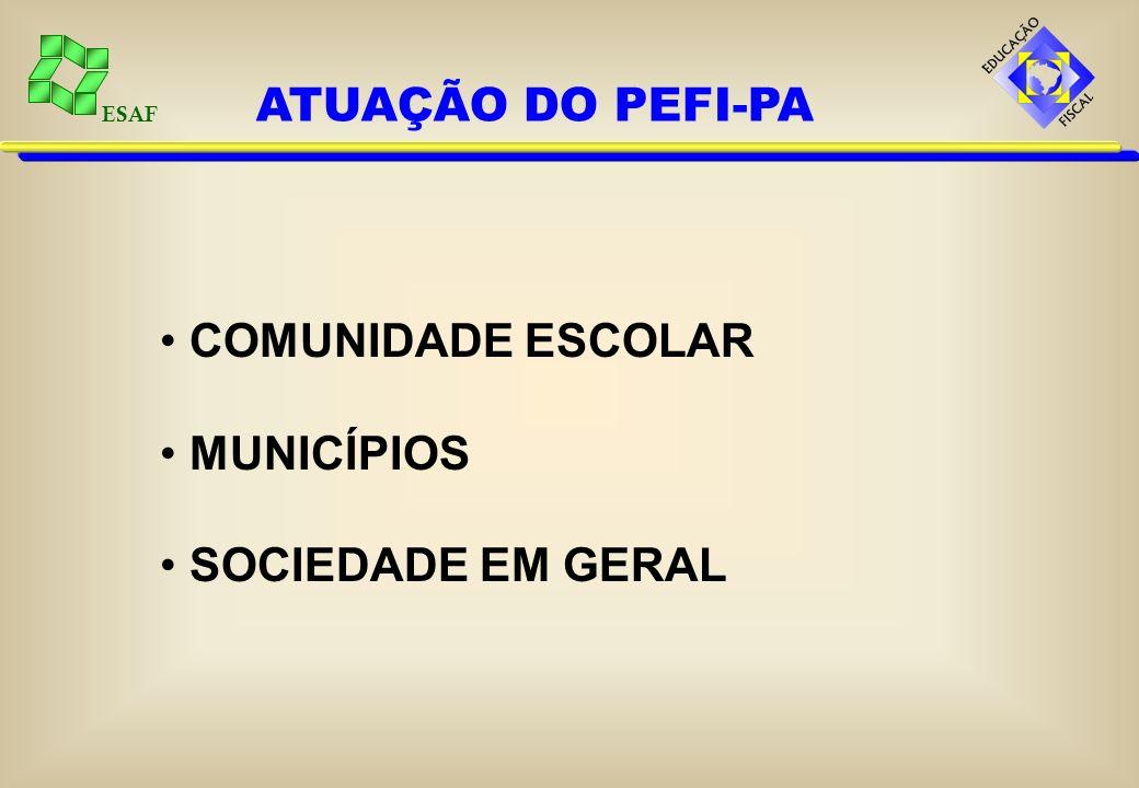 ESAF ATUAÇÃO DO PEFI-PA COMUNIDADE ESCOLAR MUNICÍPIOS SOCIEDADE EM GERAL