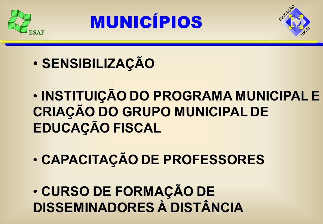 ESAF MUNICÍPIOS SENSIBILIZAÇÃO INSTITUIÇÃO DO PROGRAMA MUNICIPAL E CRIAÇÃO DO GRUPO MUNICIPAL DE EDUCAÇÃO FISCAL CAPACITAÇÃO DE PROFESSORES CURSO DE FORMAÇÃO DE DISSEMINADORES À DISTÂNCIA