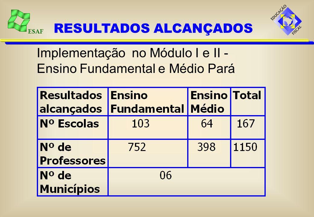 ESAF Implementação no Módulo I e II - Ensino Fundamental e Médio Pará RESULTADOS ALCANÇADOS