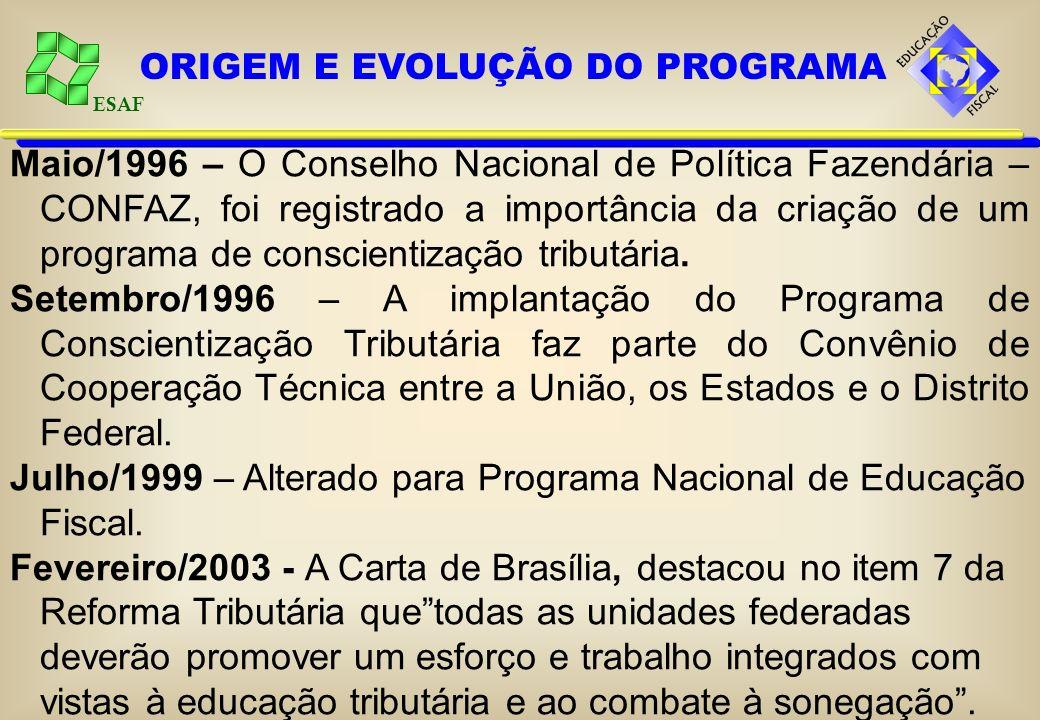 ESAF Maio/1996 – O Conselho Nacional de Política Fazendária – CONFAZ, foi registrado a importância da criação de um programa de conscientização tributária.