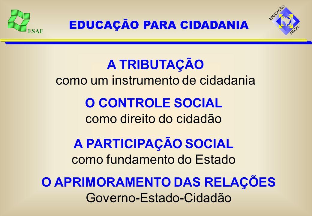 ESAF A TRIBUTAÇÃO como um instrumento de cidadania O CONTROLE SOCIAL como direito do cidadão A PARTICIPAÇÃO SOCIAL como fundamento do Estado O APRIMORAMENTO DAS RELAÇÕES Governo-Estado-Cidadão EDUCAÇÃO PARA CIDADANIA