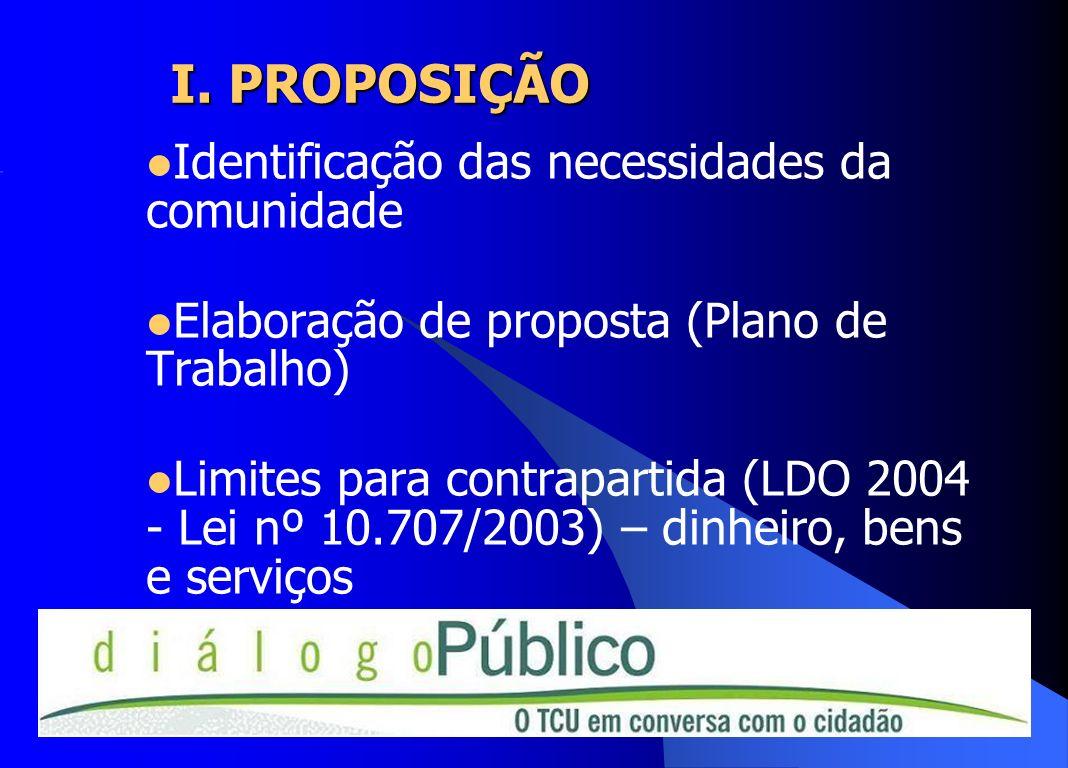 I. PROPOSIÇÃO Identificação das necessidades da comunidade Elaboração de proposta (Plano de Trabalho) Limites para contrapartida (LDO 2004 - Lei nº 10