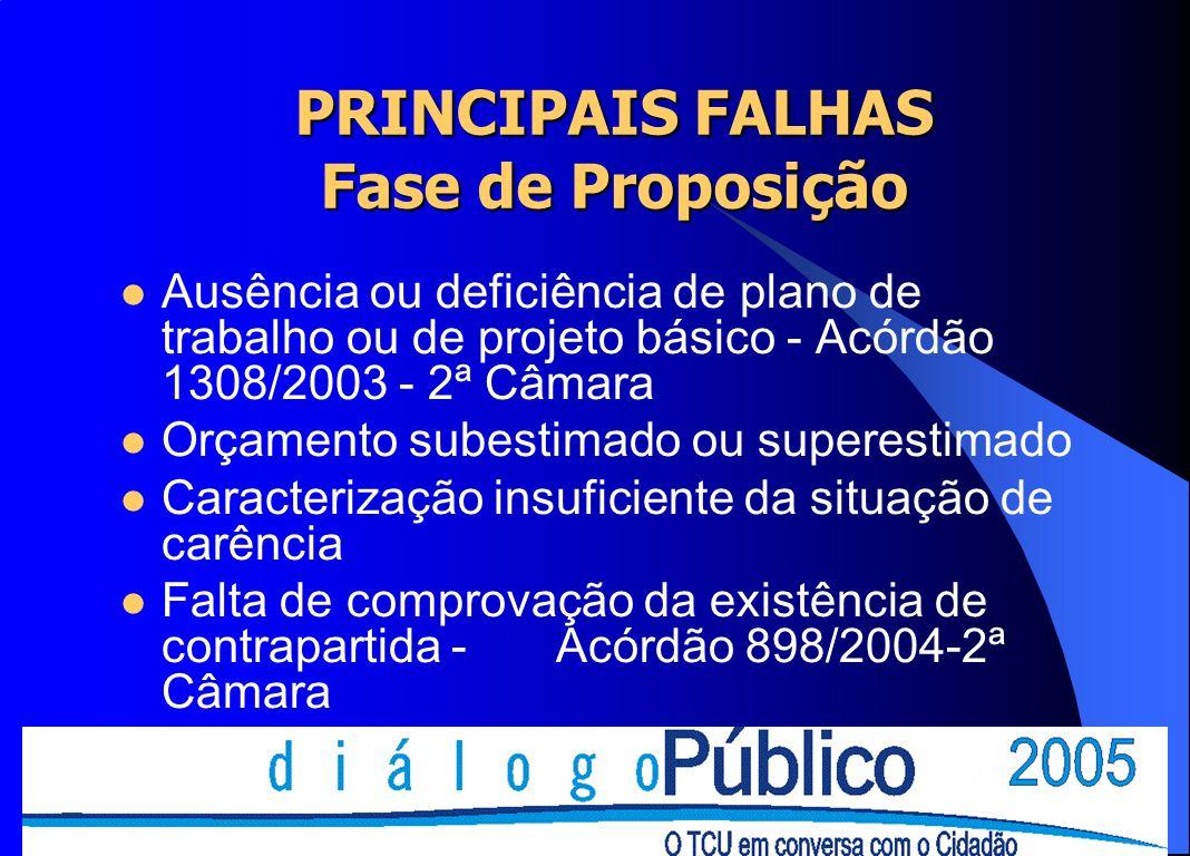 Ausência ou deficiência de plano de trabalho ou de projeto básico - Acórdão 1308/2003 - 2ª Câmara Orçamento subestimado ou superestimado Caracterizaçã