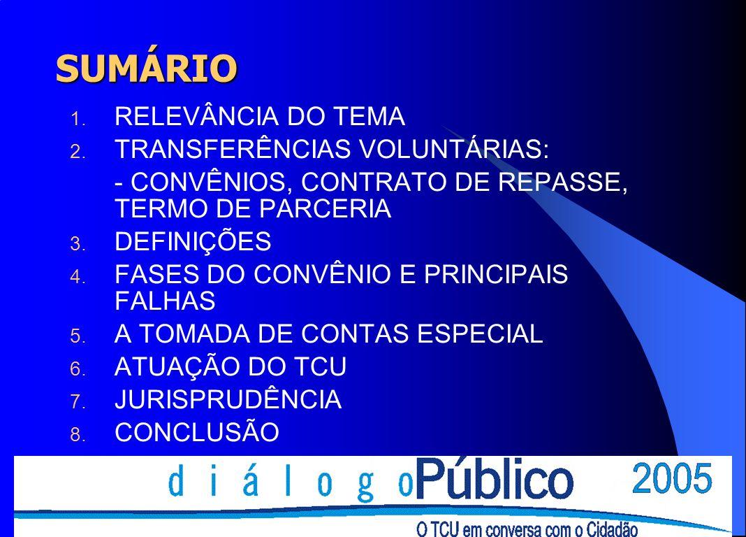 SUMÁRIO 1. RELEVÂNCIA DO TEMA 2. TRANSFERÊNCIAS VOLUNTÁRIAS: - CONVÊNIOS, CONTRATO DE REPASSE, TERMO DE PARCERIA 3. DEFINIÇÕES 4. FASES DO CONVÊNIO E