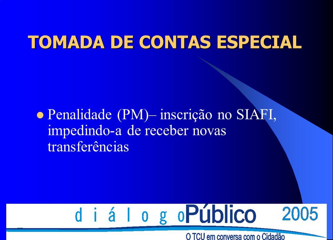 TOMADA DE CONTAS ESPECIAL Penalidade (PM)– inscrição no SIAFI, impedindo-a de receber novas transferências