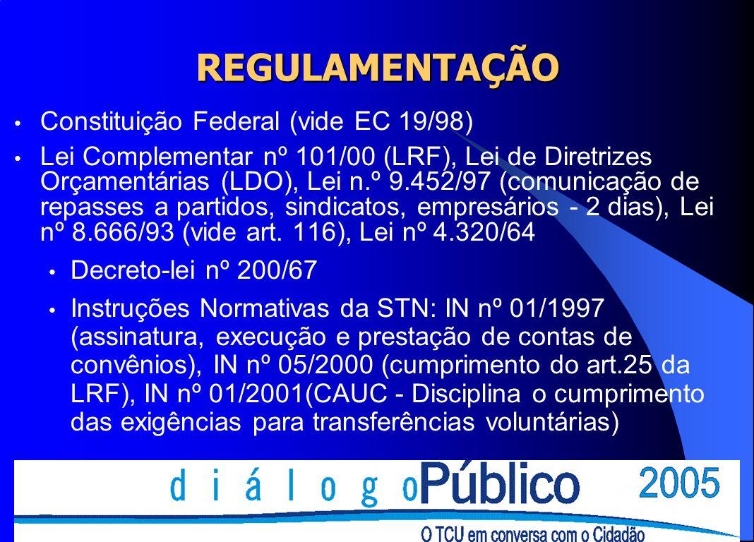 REGULAMENTAÇÃO Constituição Federal (vide EC 19/98) Lei Complementar nº 101/00 (LRF), Lei de Diretrizes Orçamentárias (LDO), Lei n.º 9.452/97 (comunic
