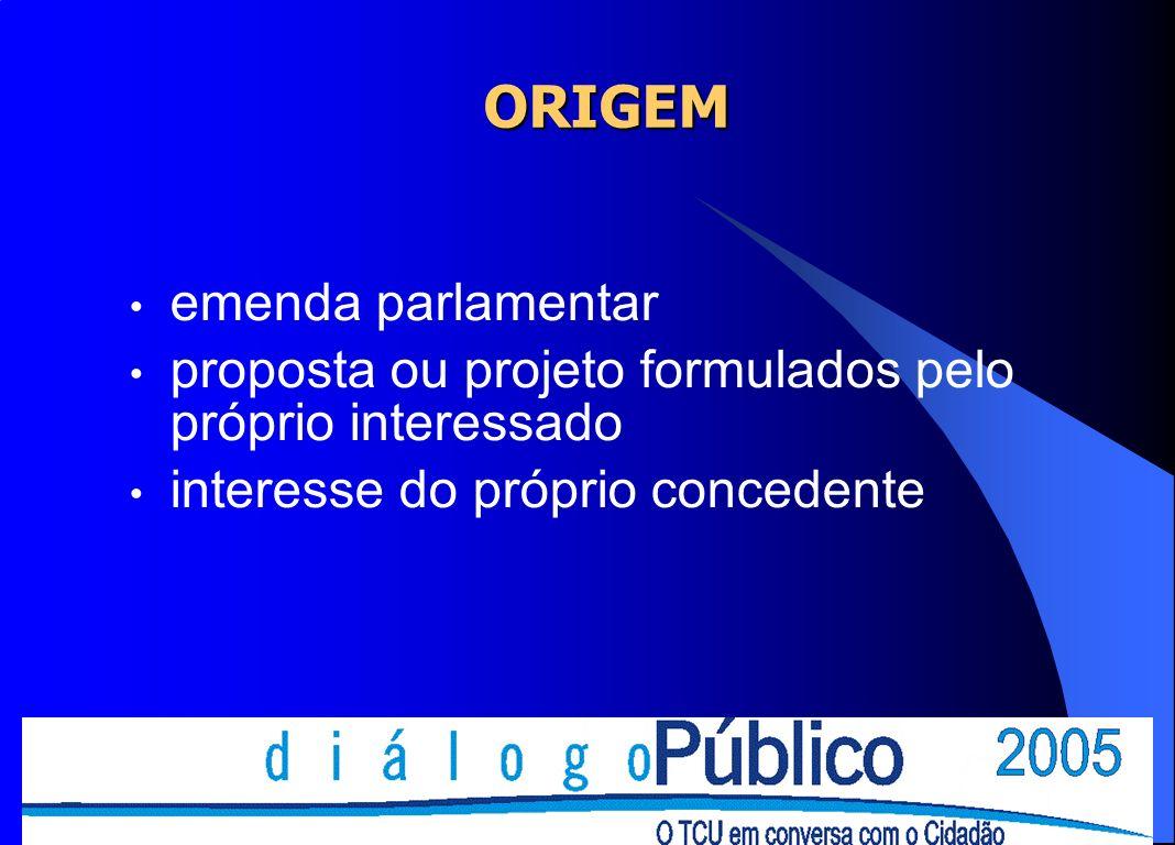 CONVÊNIOS E CONTRATOS DIFERENÇAS Contrato (partes): interesses opostos e com objetivo de lucro.