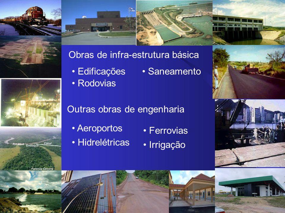 TIPOS DE OBRAS Obras de infra-estrutura básica Edificações Rodovias Saneamento Outras obras de engenharia Aeroportos Hidrelétricas Ferrovias Irrigação