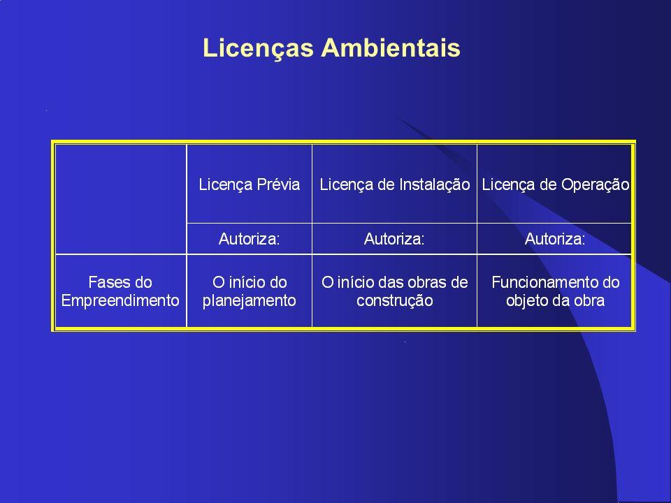 Licenças Ambientais