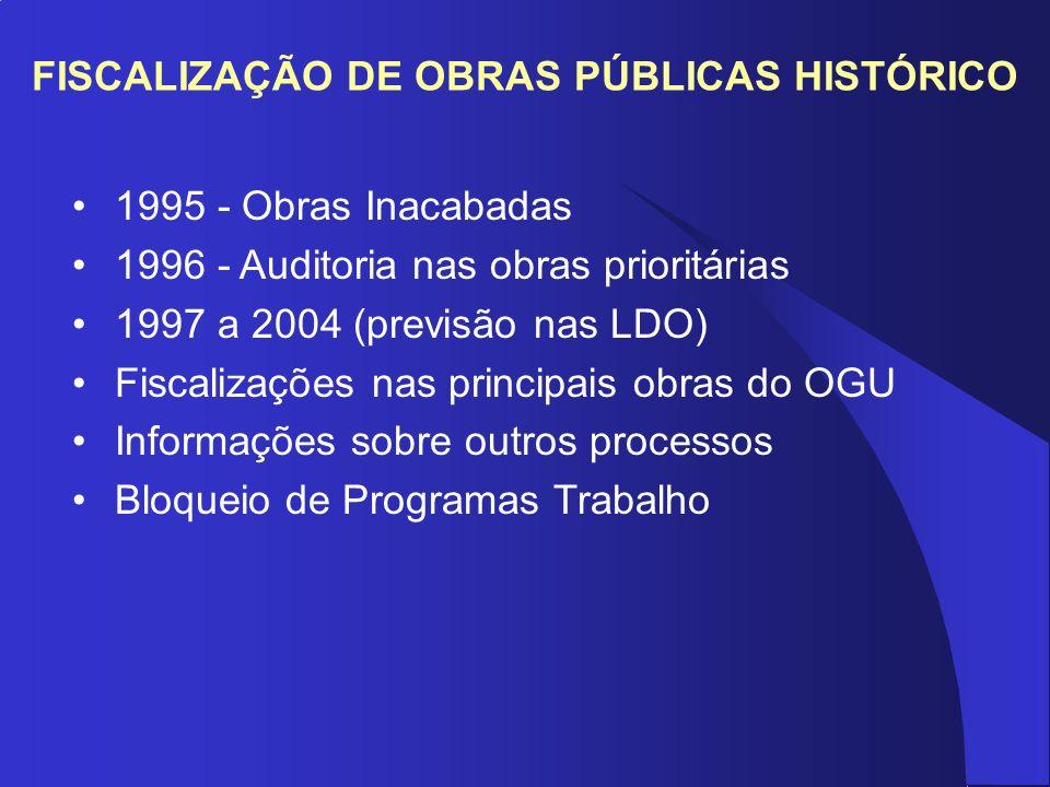 FISCALIZAÇÃO DE OBRAS PÚBLICAS HISTÓRICO 1995 - Obras Inacabadas 1996 - Auditoria nas obras prioritárias 1997 a 2004 (previsão nas LDO) Fiscalizações