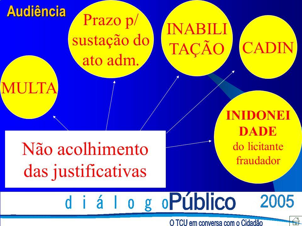 MULTA INIDONEI DADE do licitante fraudador INABILI TAÇÃO Prazo p/ sustação do ato adm.
