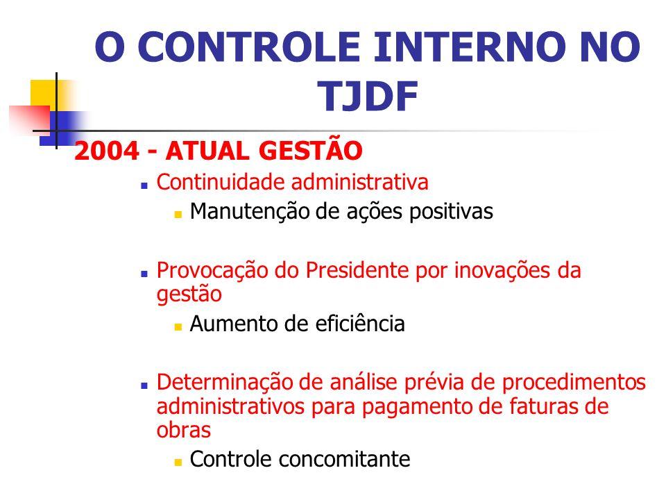 O CONTROLE INTERNO NO TJDF 2004 - ATUAL GESTÃO Continuidade administrativa Manutenção de ações positivas Provocação do Presidente por inovações da ges