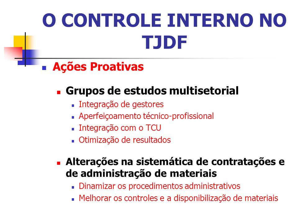 O CONTROLE INTERNO NO TJDF Ações Proativas Grupos de estudos multisetorial Integração de gestores Aperfeiçoamento técnico-profissional Integração com
