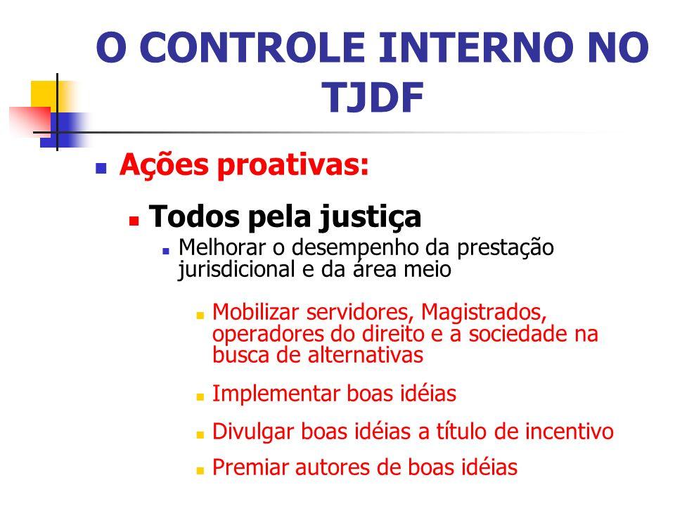 O CONTROLE INTERNO NO TJDF Ações proativas: Todos pela justiça Melhorar o desempenho da prestação jurisdicional e da área meio Mobilizar servidores, M