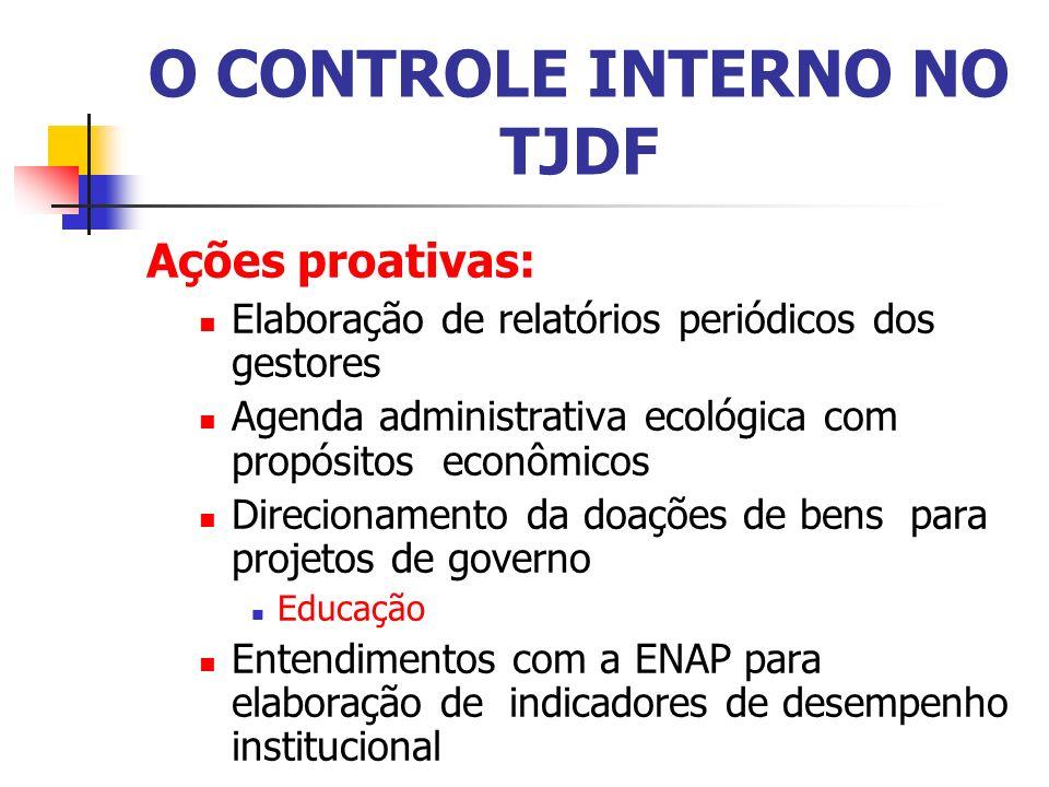 O CONTROLE INTERNO NO TJDF Ações proativas: Elaboração de relatórios periódicos dos gestores Agenda administrativa ecológica com propósitos econômicos