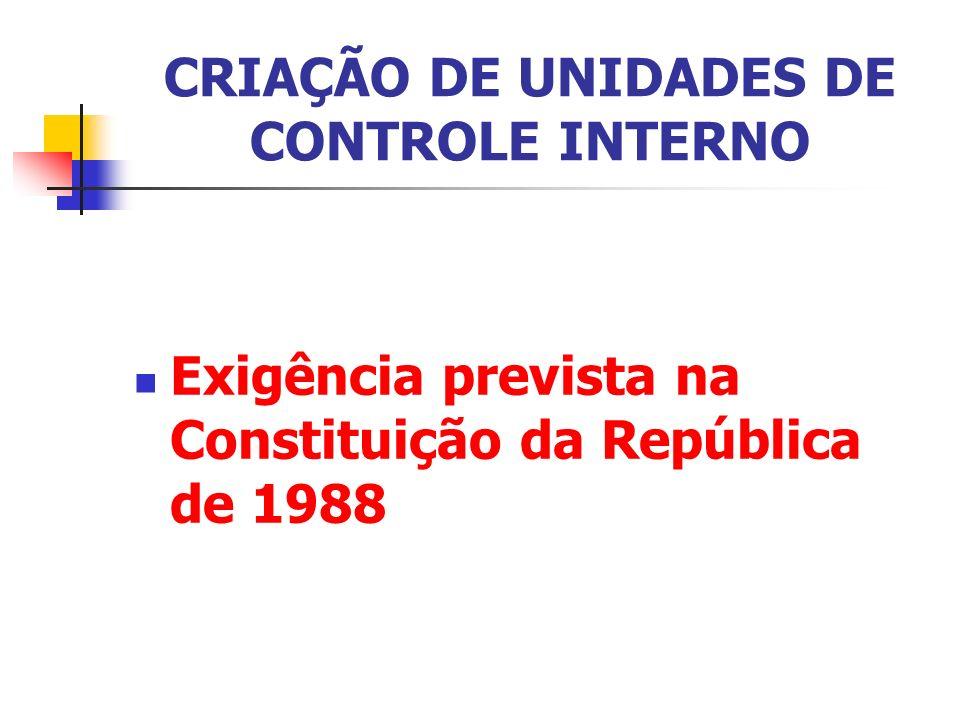 CRIAÇÃO DE UNIDADES DE CONTROLE INTERNO Exigência prevista na Constituição da República de 1988