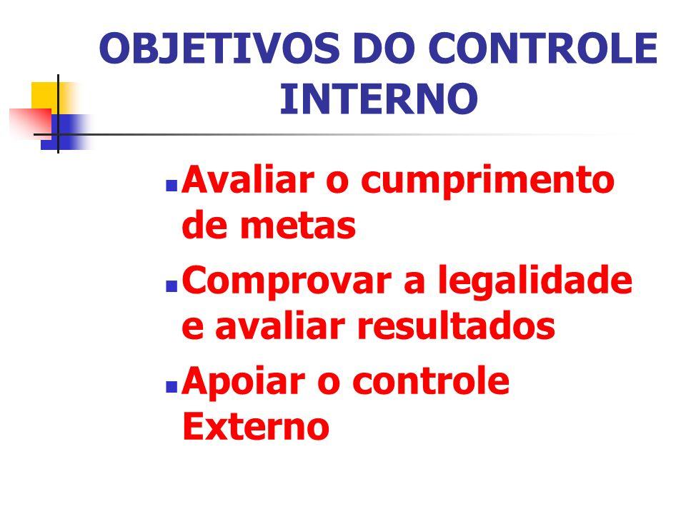 OBJETIVOS DO CONTROLE INTERNO Avaliar o cumprimento de metas Comprovar a legalidade e avaliar resultados Apoiar o controle Externo