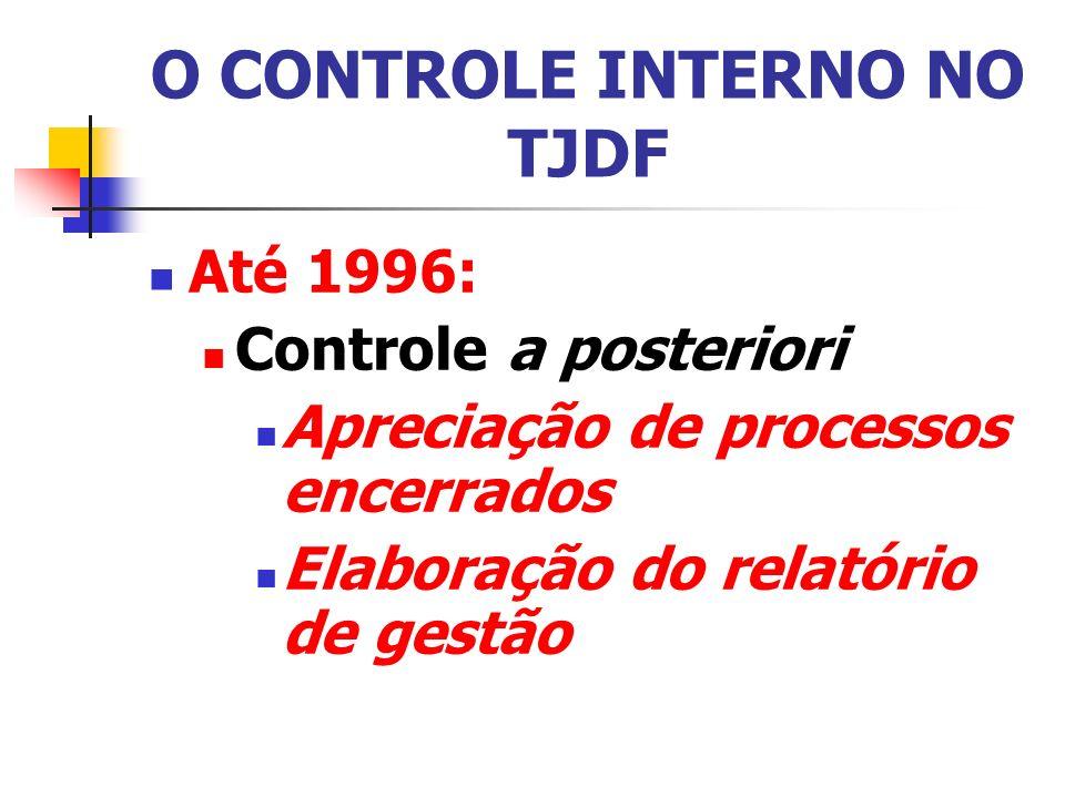 O CONTROLE INTERNO NO TJDF Até 1996: Controle a posteriori Apreciação de processos encerrados Elaboração do relatório de gestão