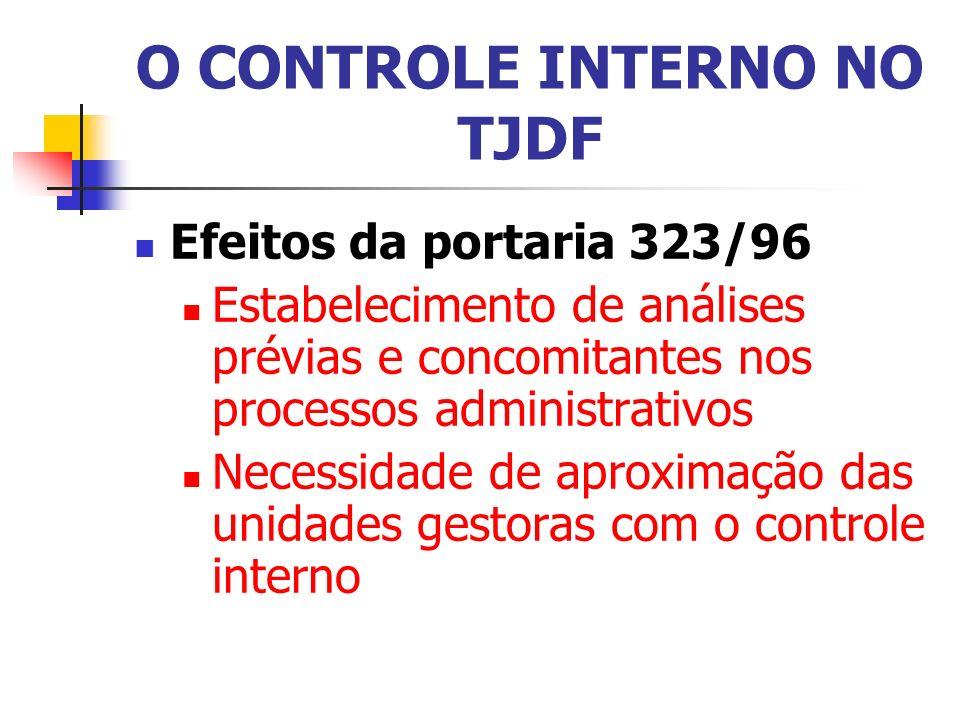 O CONTROLE INTERNO NO TJDF Efeitos da portaria 323/96 Estabelecimento de análises prévias e concomitantes nos processos administrativos Necessidade de aproximação das unidades gestoras com o controle interno