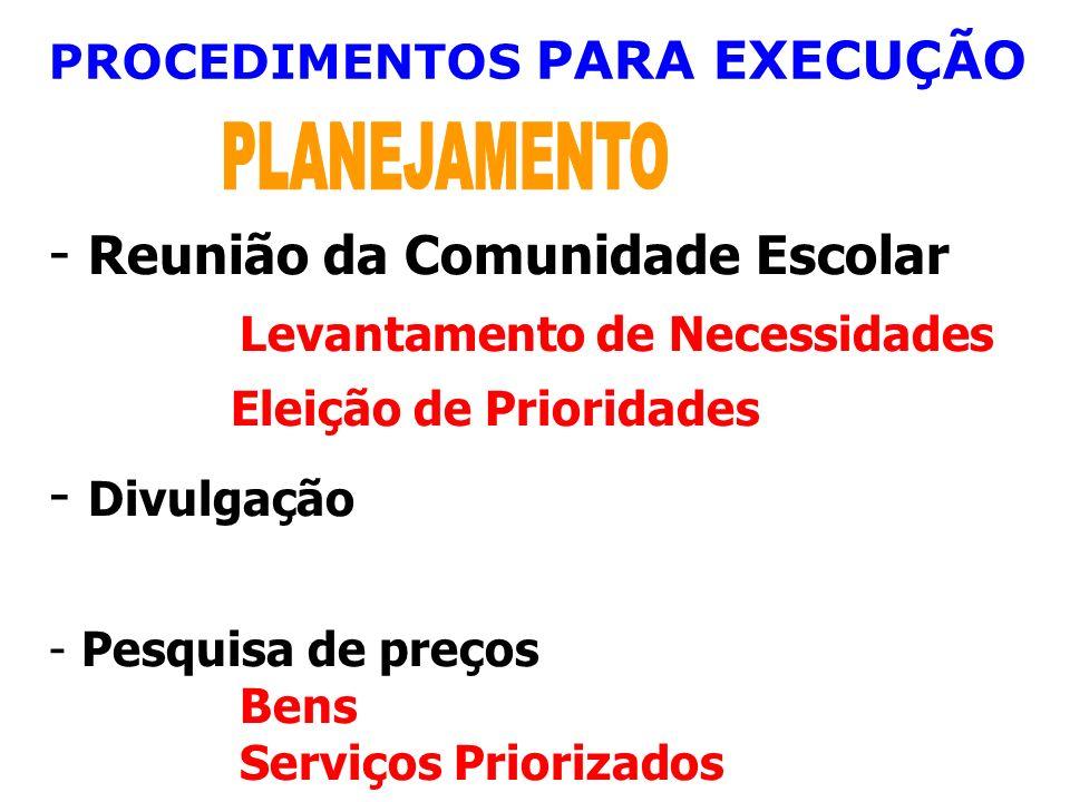 PROCEDIMENTOS PARA EXECUÇÃO - Reunião da Comunidade Escolar Levantamento de Necessidades Eleição de Prioridades - Divulgação - Pesquisa de preços Bens
