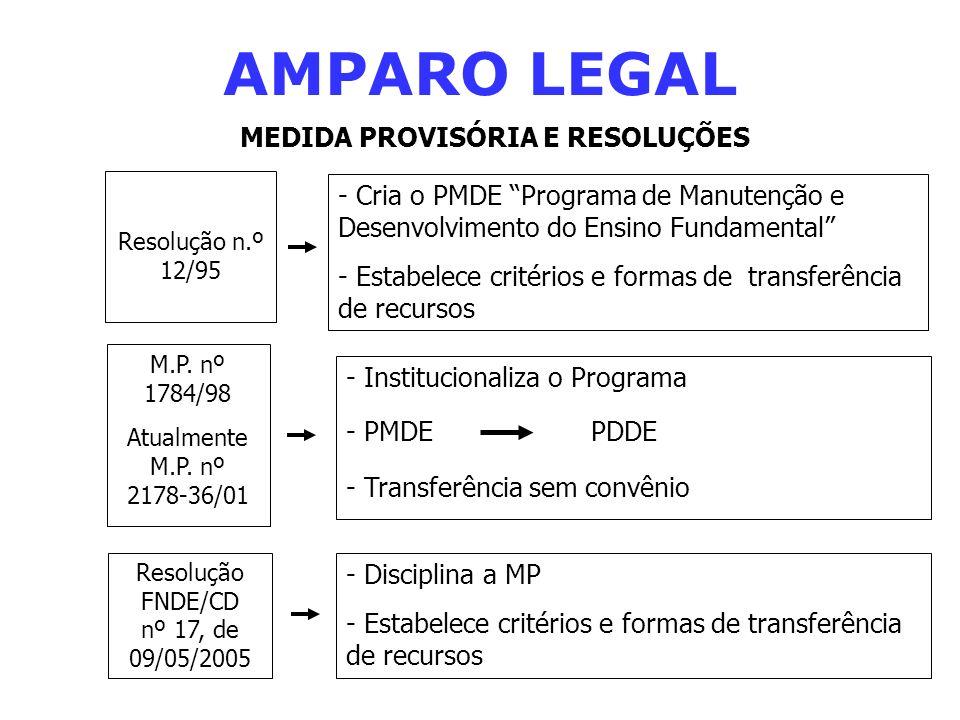 AMPARO LEGAL MEDIDA PROVISÓRIA E RESOLUÇÕES Resolução n.º 12/95 M.P. nº 1784/98 Atualmente M.P. nº 2178-36/01 Resolução FNDE/CD nº 17, de 09/05/2005 -