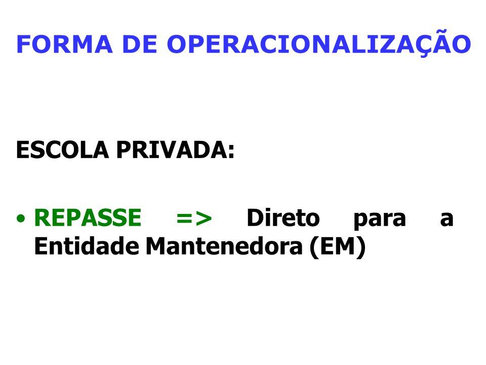 FORMA DE OPERACIONALIZAÇÃO ESCOLA PRIVADA: REPASSE => Direto para a Entidade Mantenedora (EM)