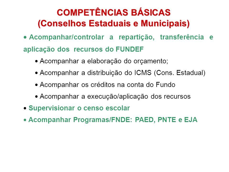 Acompanhar/controlar a repartição, transferência e aplicação dos recursos do FUNDEF Acompanhar a elaboração do orçamento; Acompanhar a distribuição do ICMS (Cons.